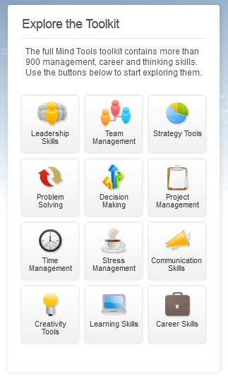 Estas son todas las áreas sobre las que podemos aprender en Mind Tools. Y lo mejor... ¡GRATIS!